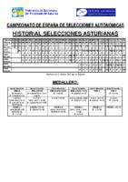 Historial Selecciones Asturianas en Campeonatos de España